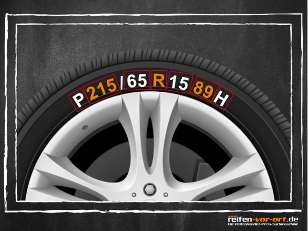 Hier finden Sie am Winterreifen die Angaben zur Reifengröße.