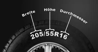 Die richtige Reifengröße einfach direkt auf dem Reifen ablesen.