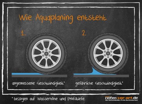 aquaplaning-richtig-verhalten-reifen